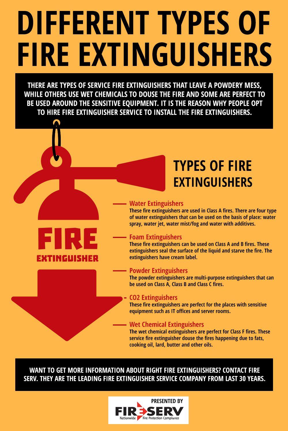 Fire Extinguisher Service Fire extinguisher service