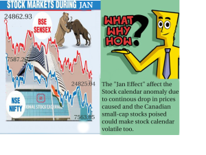 Indian Stocks climb Intraday, downtrend to stay,Equity ...