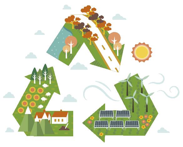 Contenido Recursos Naturales Renovables Depende Material Del Curso Recycle Sign Recycle Symbol Energy Symbols