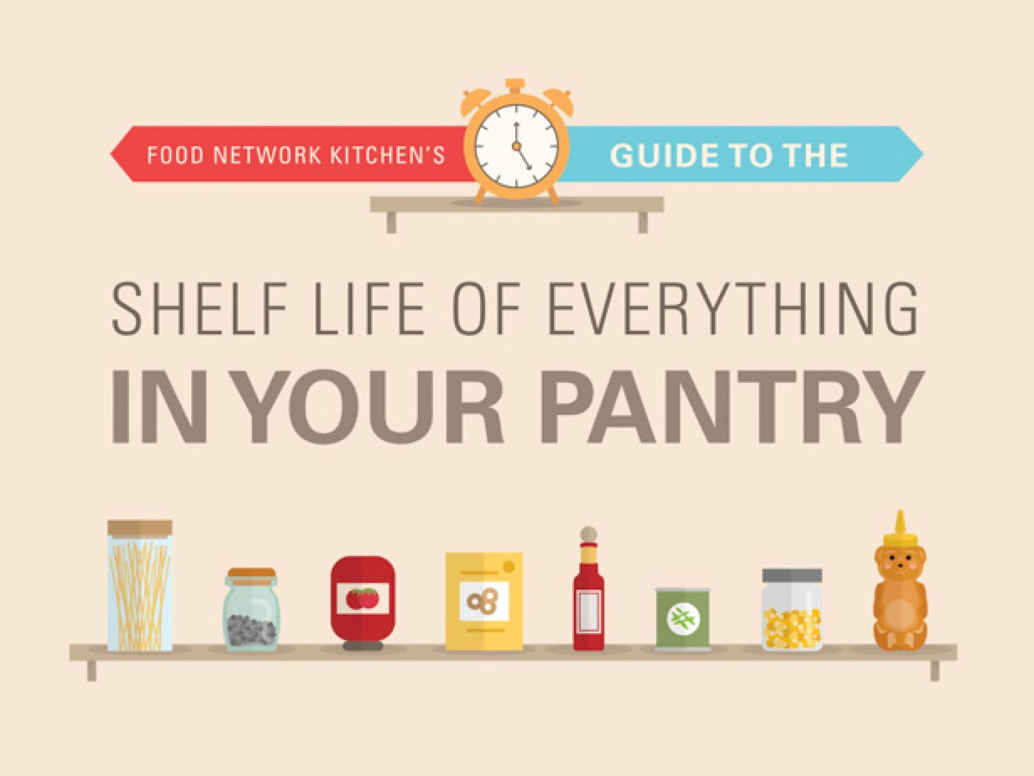 How Long Food Lasts in Your Pantry   Shelf life, Larder and Foods