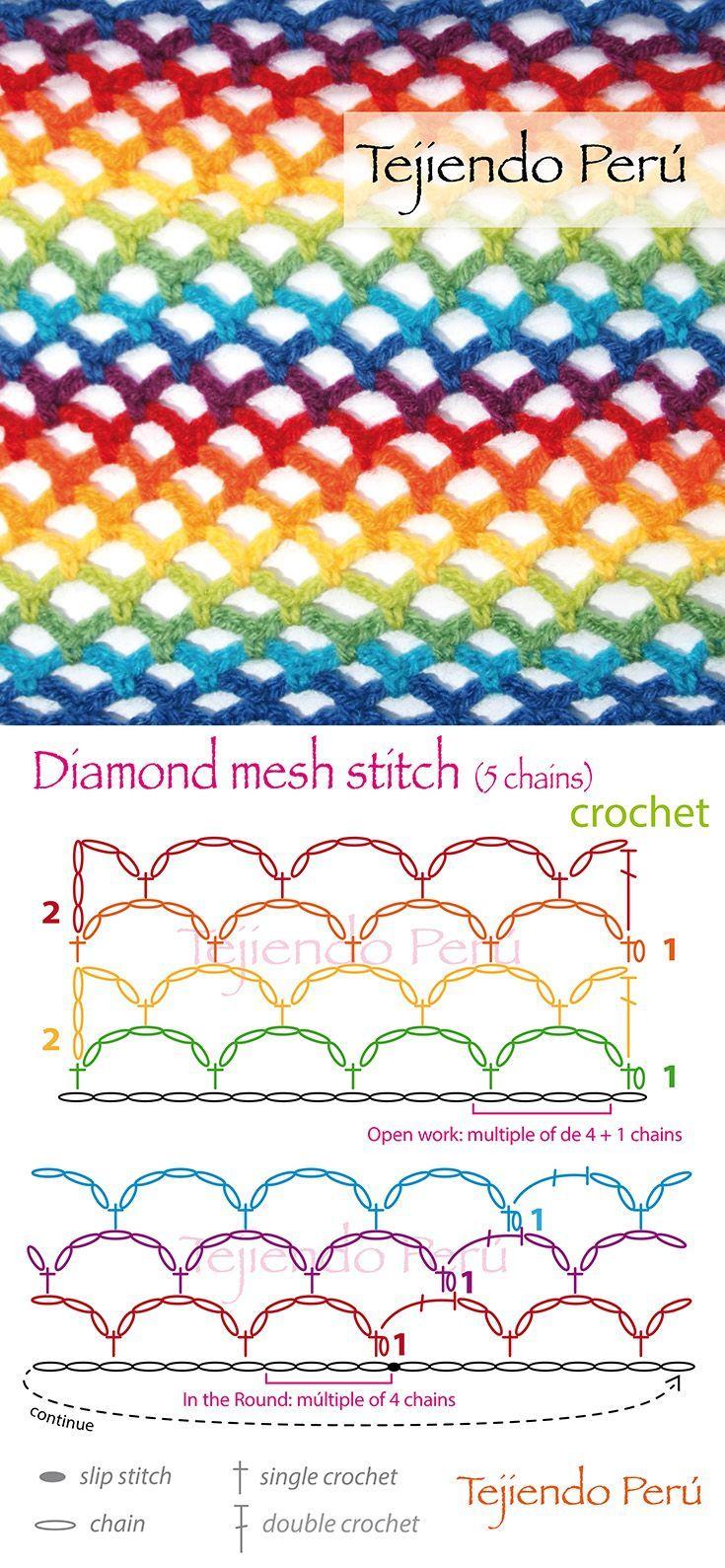 Crochet Diamond Mesh Stitch 5 Chains Diagram Pattern Or Chart