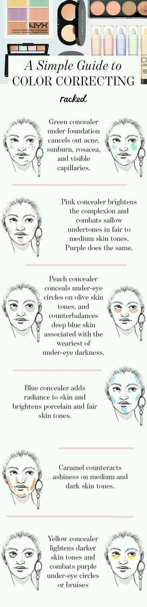 53 Ideas Makeup Artist Kit Foundation Products In 2020 Color Correction Makeup Makeup Tips Skin Makeup