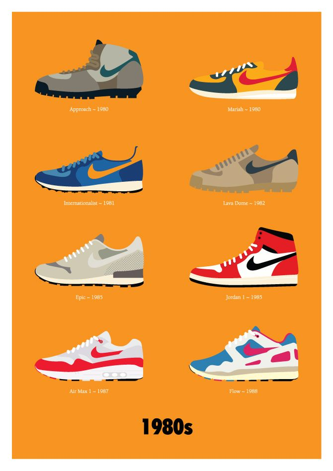 check out 370be f6660 The Evolution of Nike Footwear   Shoes N Crews   Sneakers nike, Nike shoes,  Nike design