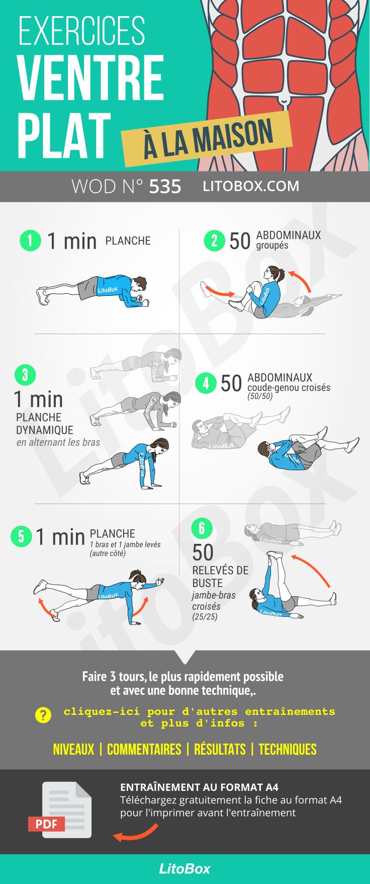 Ventre Plat Et Muscle Pdf A Telecharger Exercice Ventre Plat