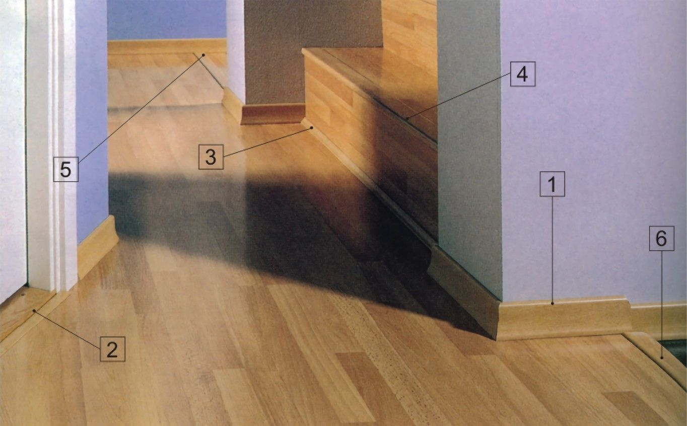 1 Skirting 2 F Type End Cap 7 Type End Cap 3 Quarter Round Concave Line 4 Stair Nose Flush Overlap 5 T Molding 6 Stair Nosing Laminate Flooring Flooring