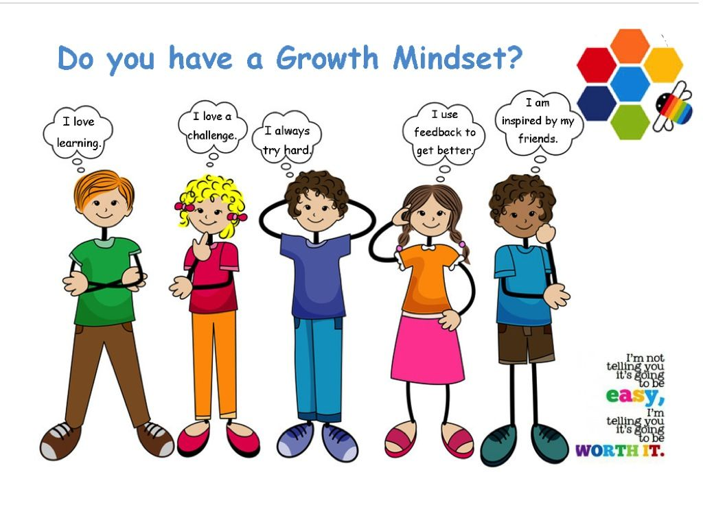 With A Growth Mindset Post A Comment To Share Your