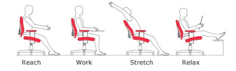 Desk Chair Good Posture Baby Booster Portable Comfortable Posture에 대한 이미지 검색결과 Furniture Things For
