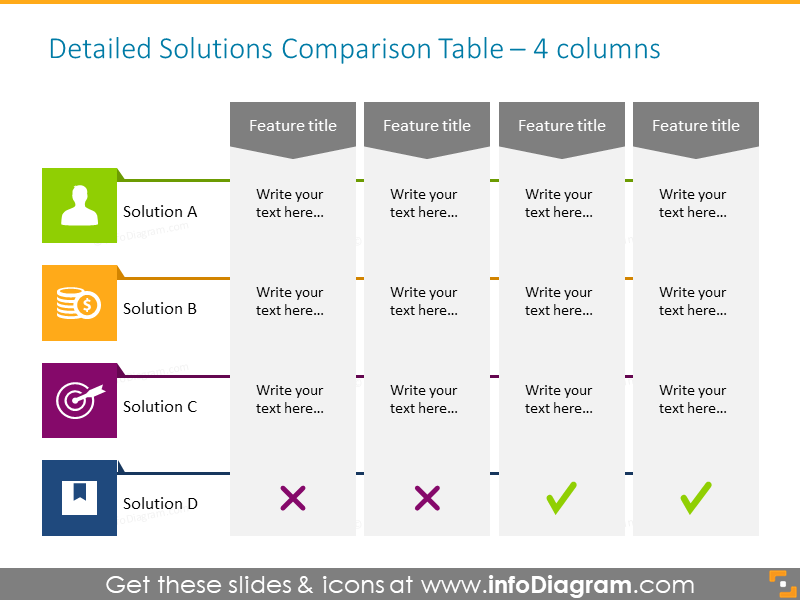 19 Creative Comparison Tables Powerpoint Product Charts Template Table Template Strategy Map Templates