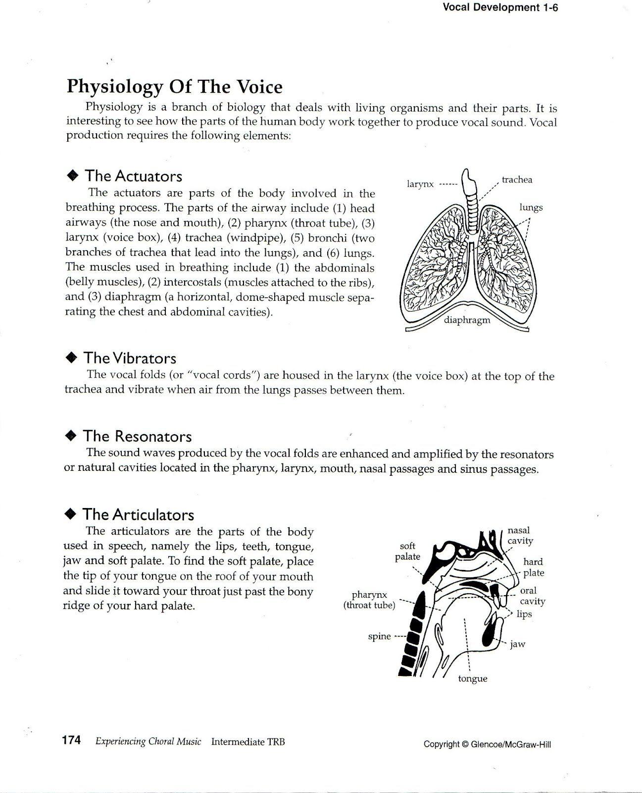 Image Result For Vocal Technique Worksheets