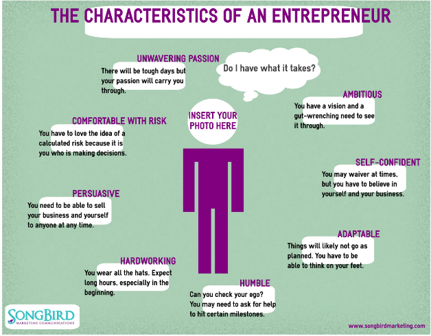 30 Ways to Become a More Successful Entrepreneur