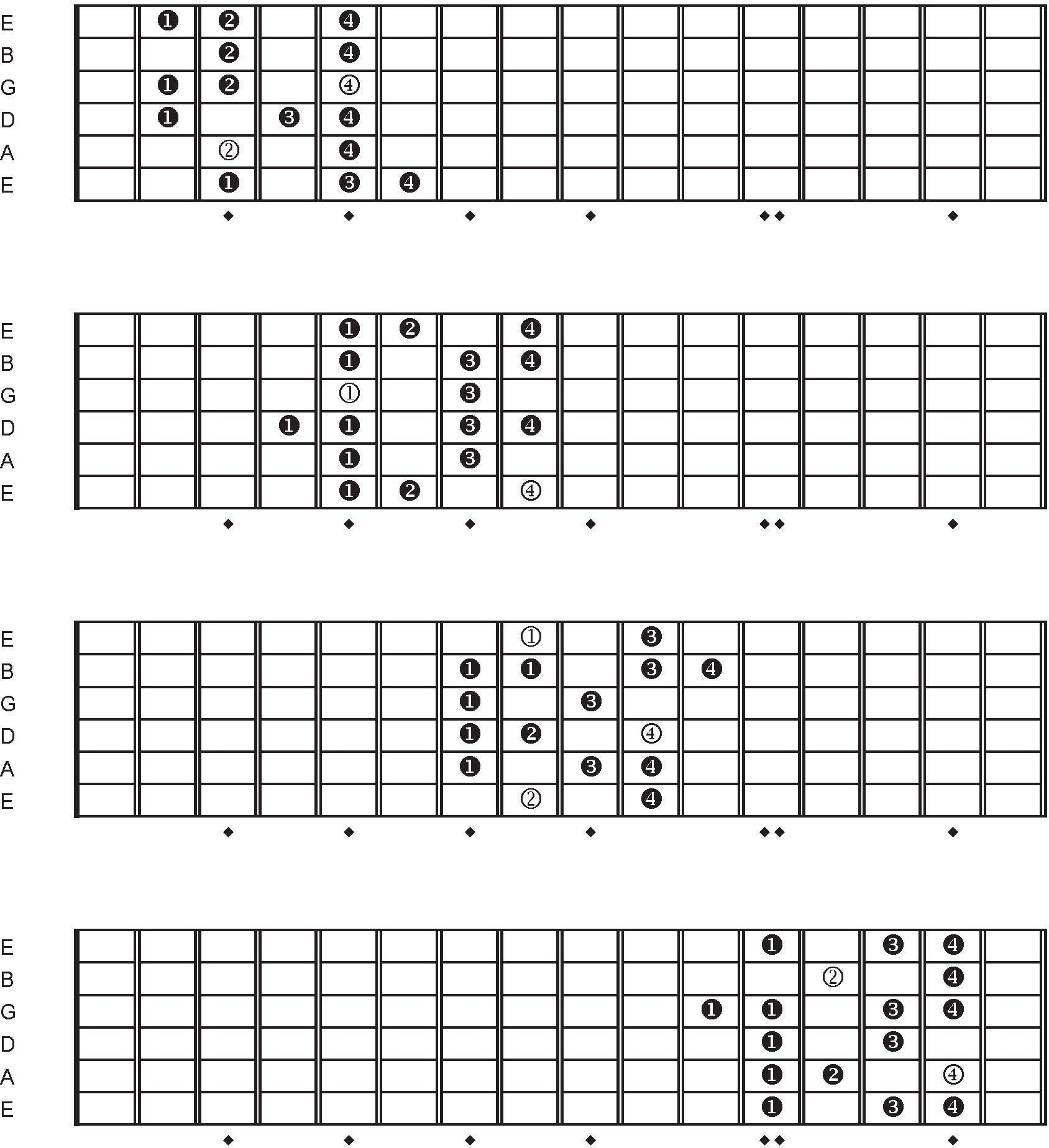 guitar scales tabs the mixolydian 4 scale in all twelve keys by marc schonbrun guitar scales. Black Bedroom Furniture Sets. Home Design Ideas
