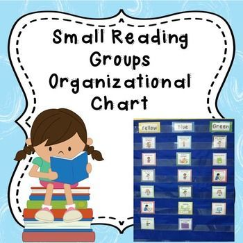 Small Reading Groups Organizational Chart Them, Student and The - organizational chart