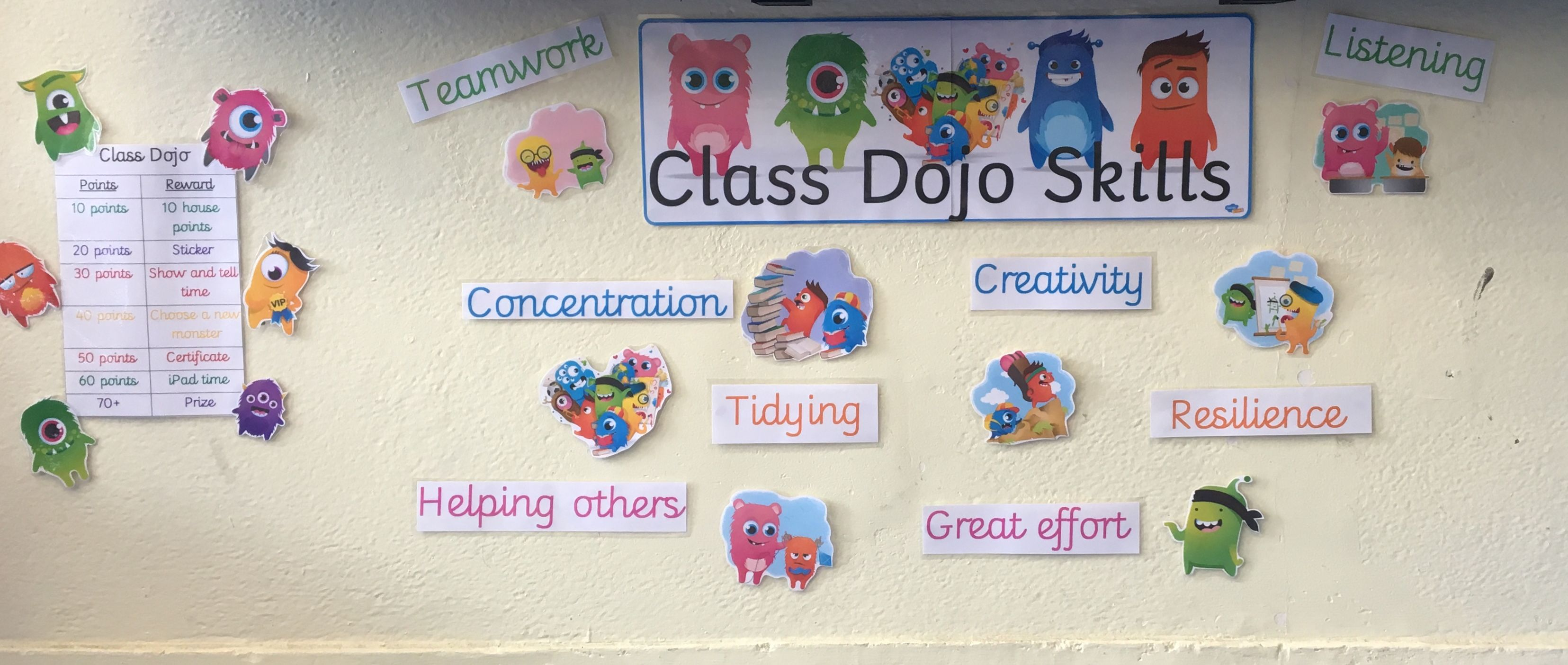 Used The Twinkl Create Feature To Make This Class Dojo