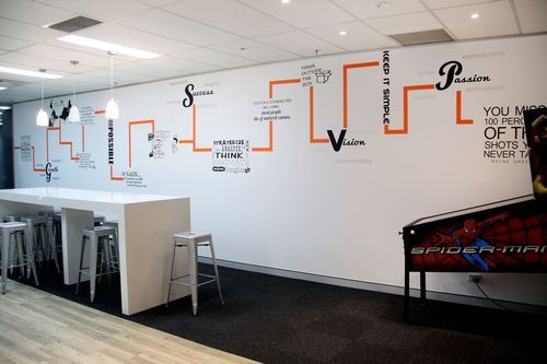 Creative timeline graphic for breakout room design for Office branding ideas