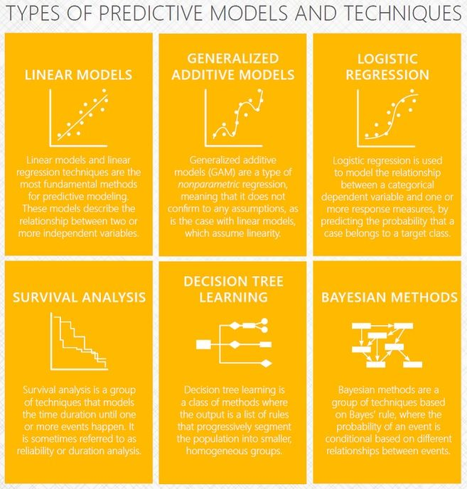 Big Data and Predictive Analytics: Hope or Hype? - Hidden