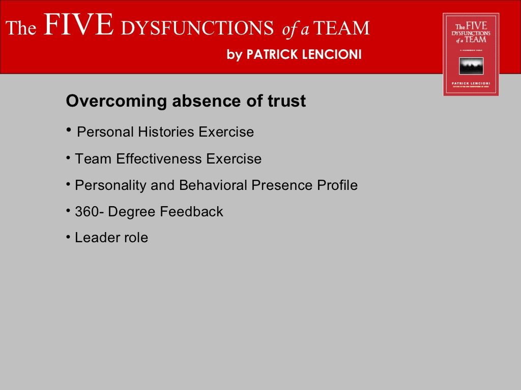 The 5 Dysfunctions Of A Team Management Presentation
