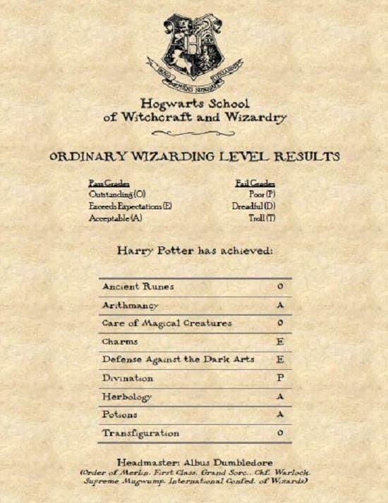 Design a personalized hogwarts owl results report Hogwarts, Owl - hogwarts acceptance letter