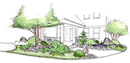 At Paul Massad Landscaping We Offer A Completely Unique Design ExperienceOur Process Is Simple Path To Building Landscape Projects Through Creative
