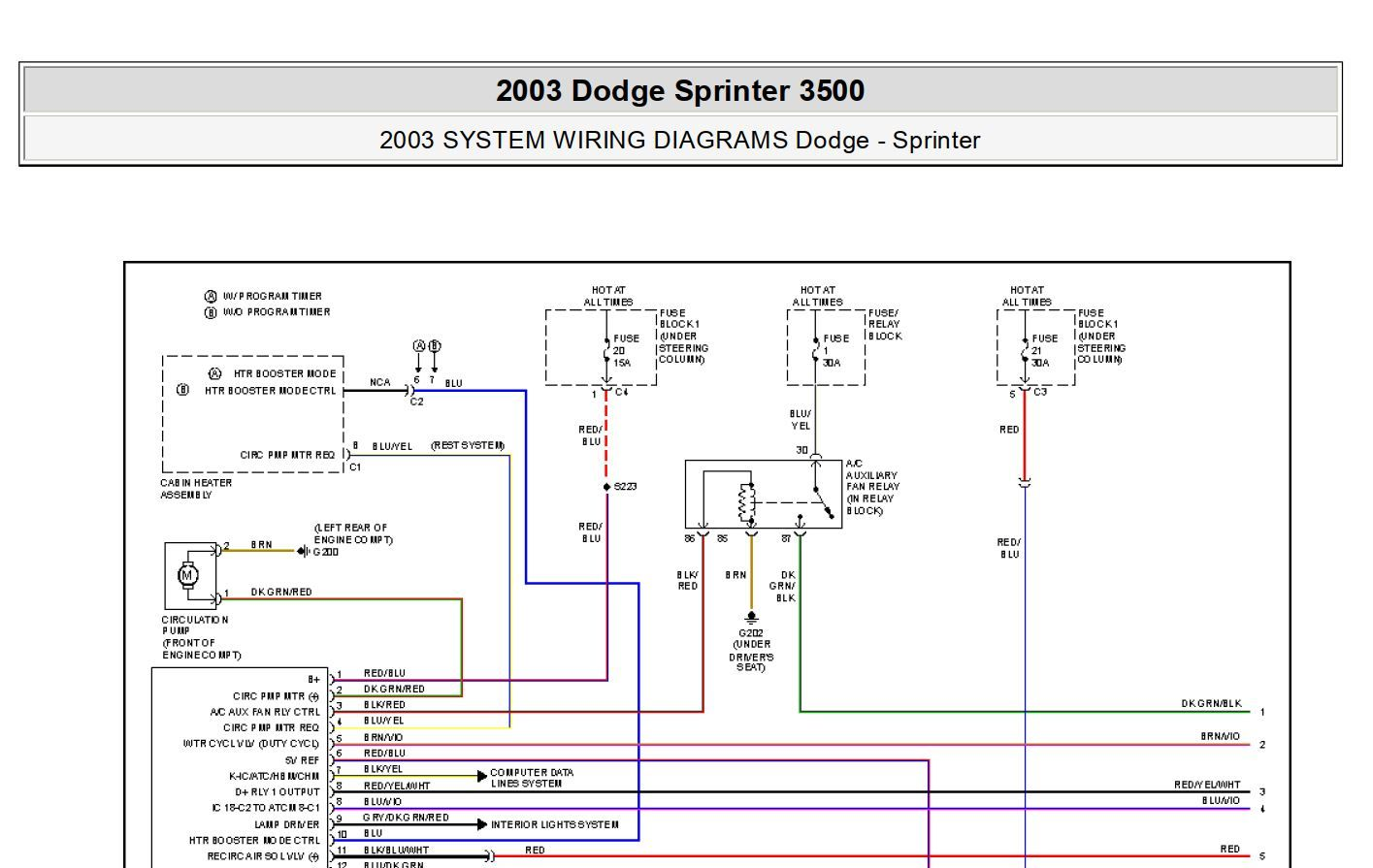 New Post Dodge Sprinter 3500 2003 System Wiring Diagrams Has Been Published On Procarman Electrical Wiring Diagram Van Conversion Interior Electrical Diagram