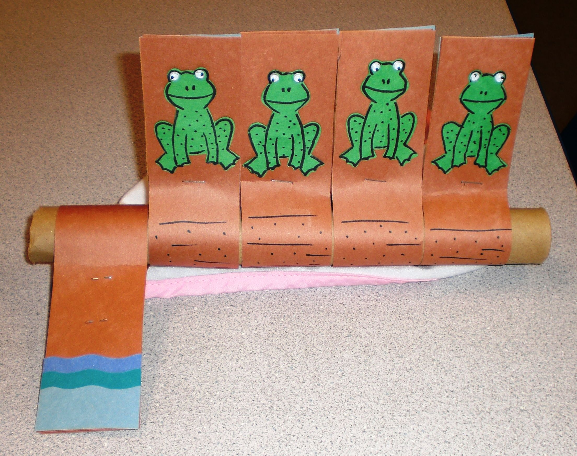 Frog Theme For Kindergarten