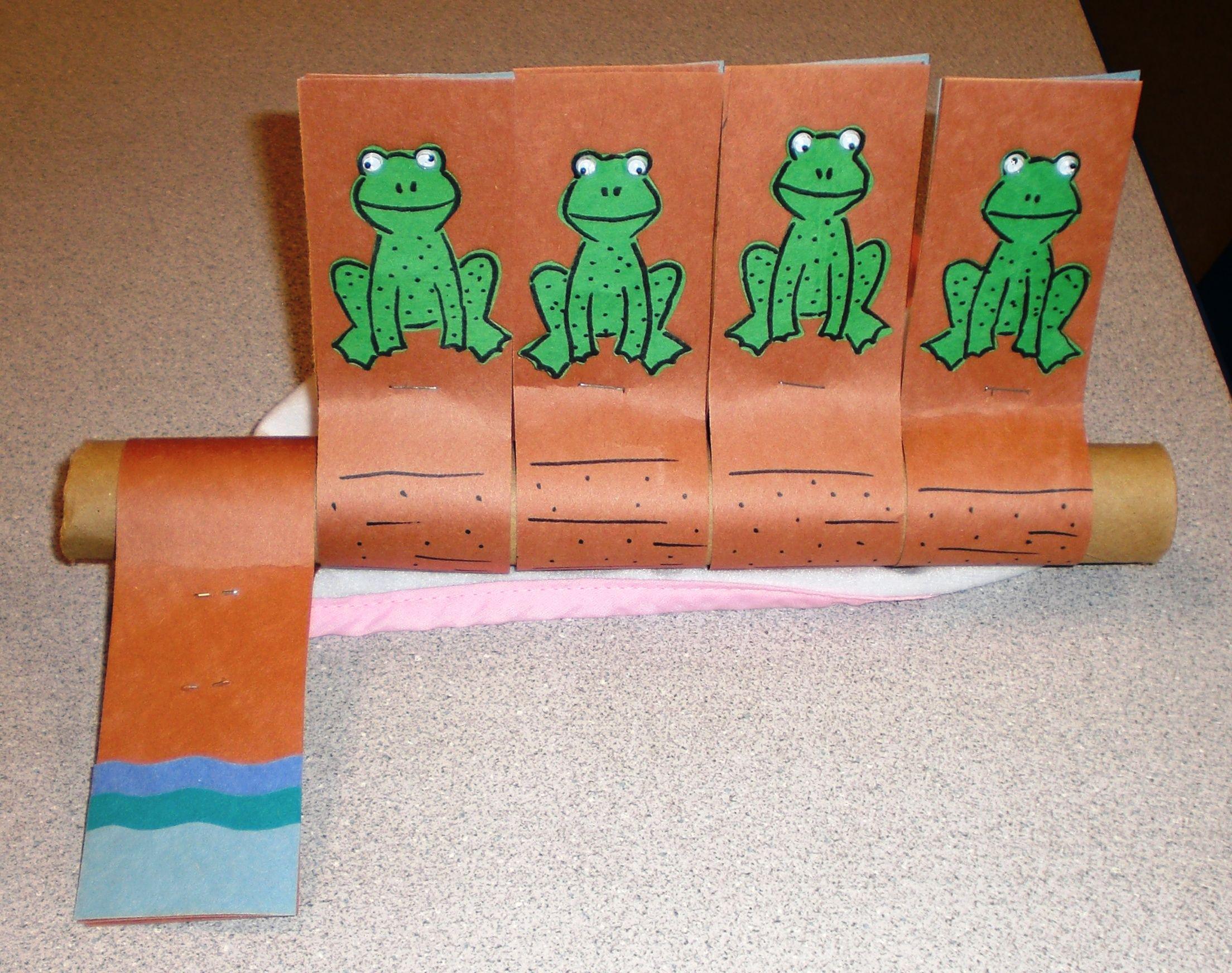 Frog Theme For Kindergarten