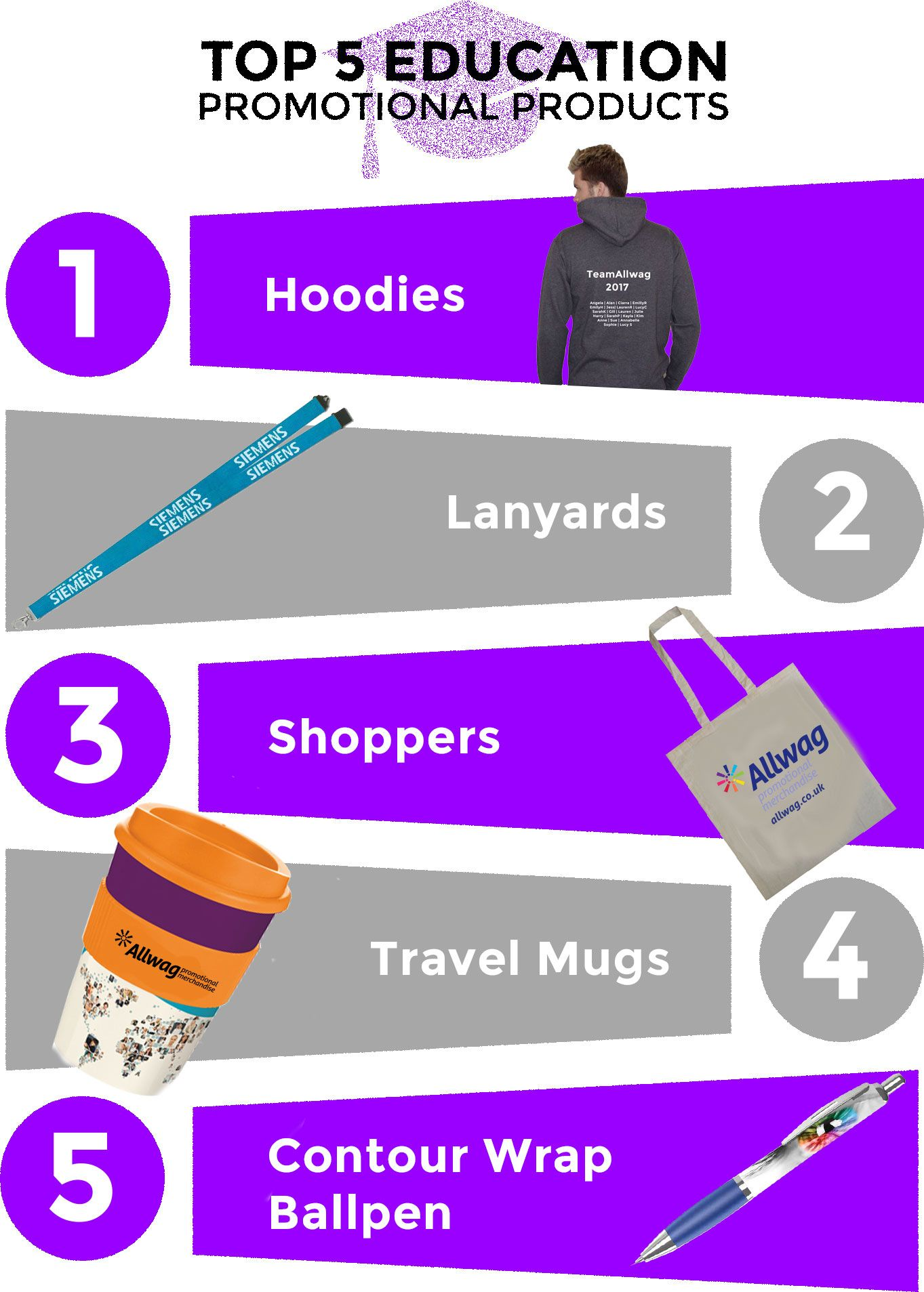 Looking For University Merchandise Check Out Our Top Education