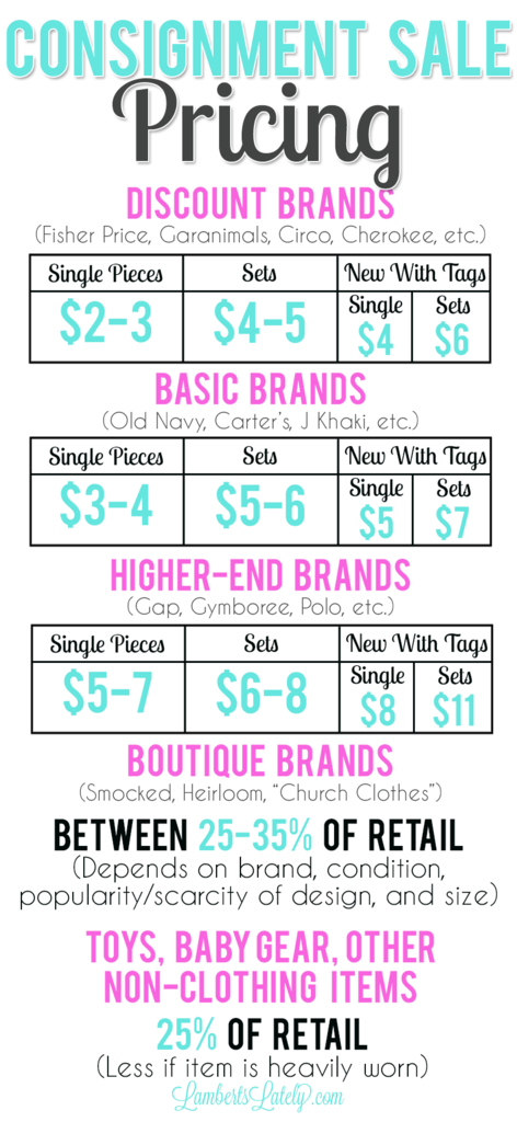 Consignment Pricing Boutique Tips Organization Ideas For Kids Clothing Tagging