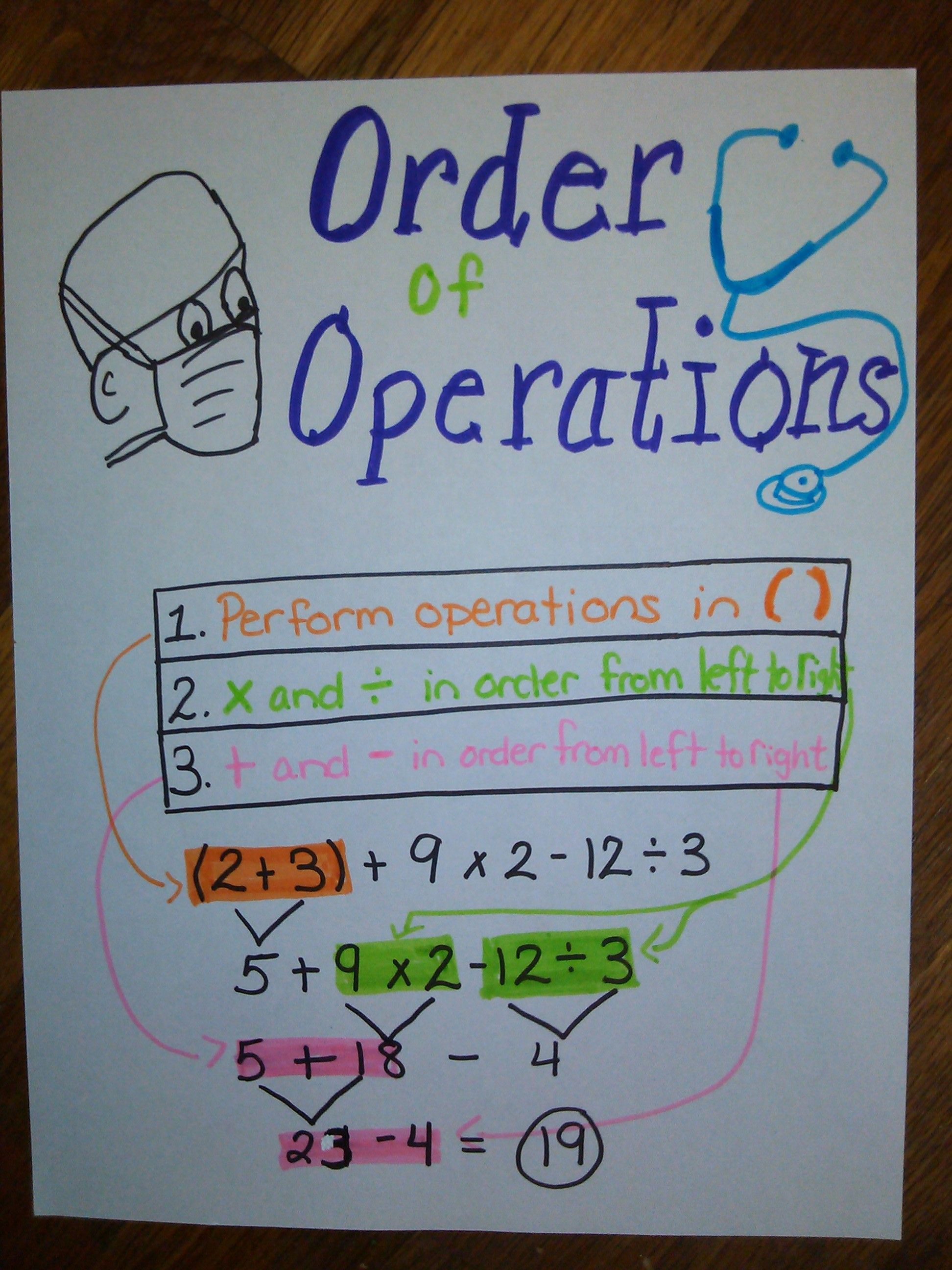 Order of Operations Anchor Chart | You wish you had a teacher like ...