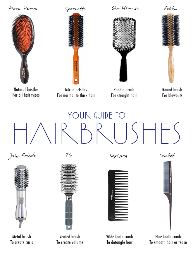 The Best Brushes For Every Hair Type Best Hair Brush Hair Brush Thick Hair Styles