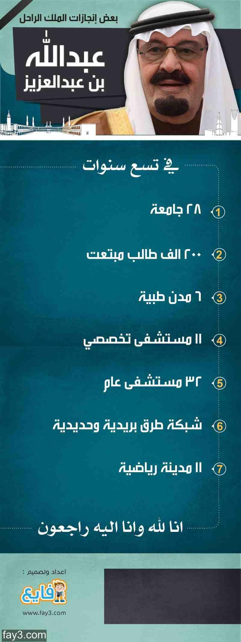 بعض إنجازات الملك الراحل عبدالله بن عبدالعزيز رحمه الله السعودية انفوجرافيك Death