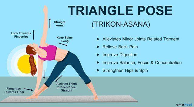 Triangle Pose (Trikonasana) - Yoga for Beginners