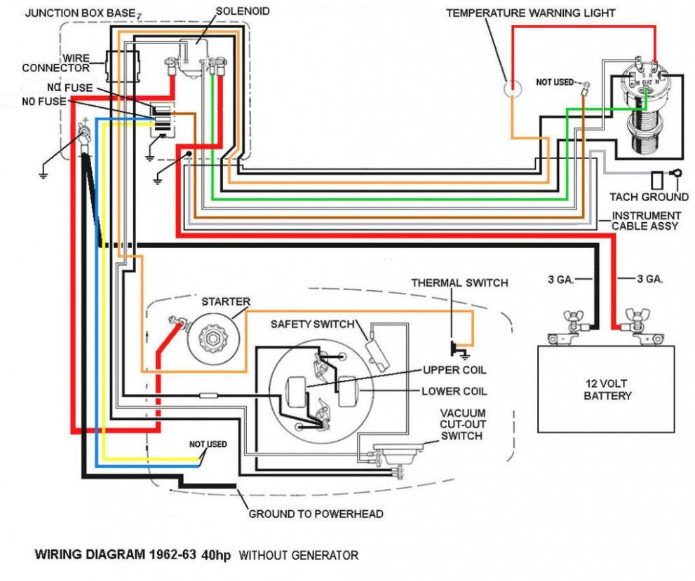 Engine Ground Diagram Yamaha Surat