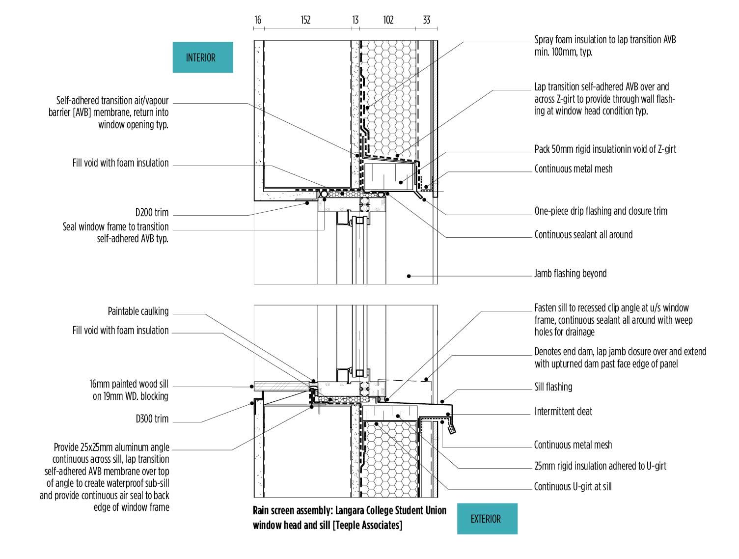 Modular Exterior Cladding Systems Sustainable Architecture and