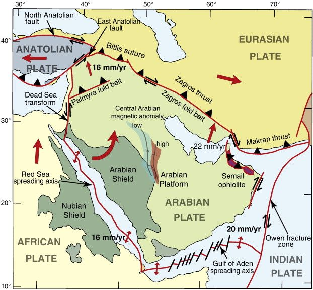 ISRAEL Is Situated On The AFRICAN Tectonic Plate Along With - What continent is israel in