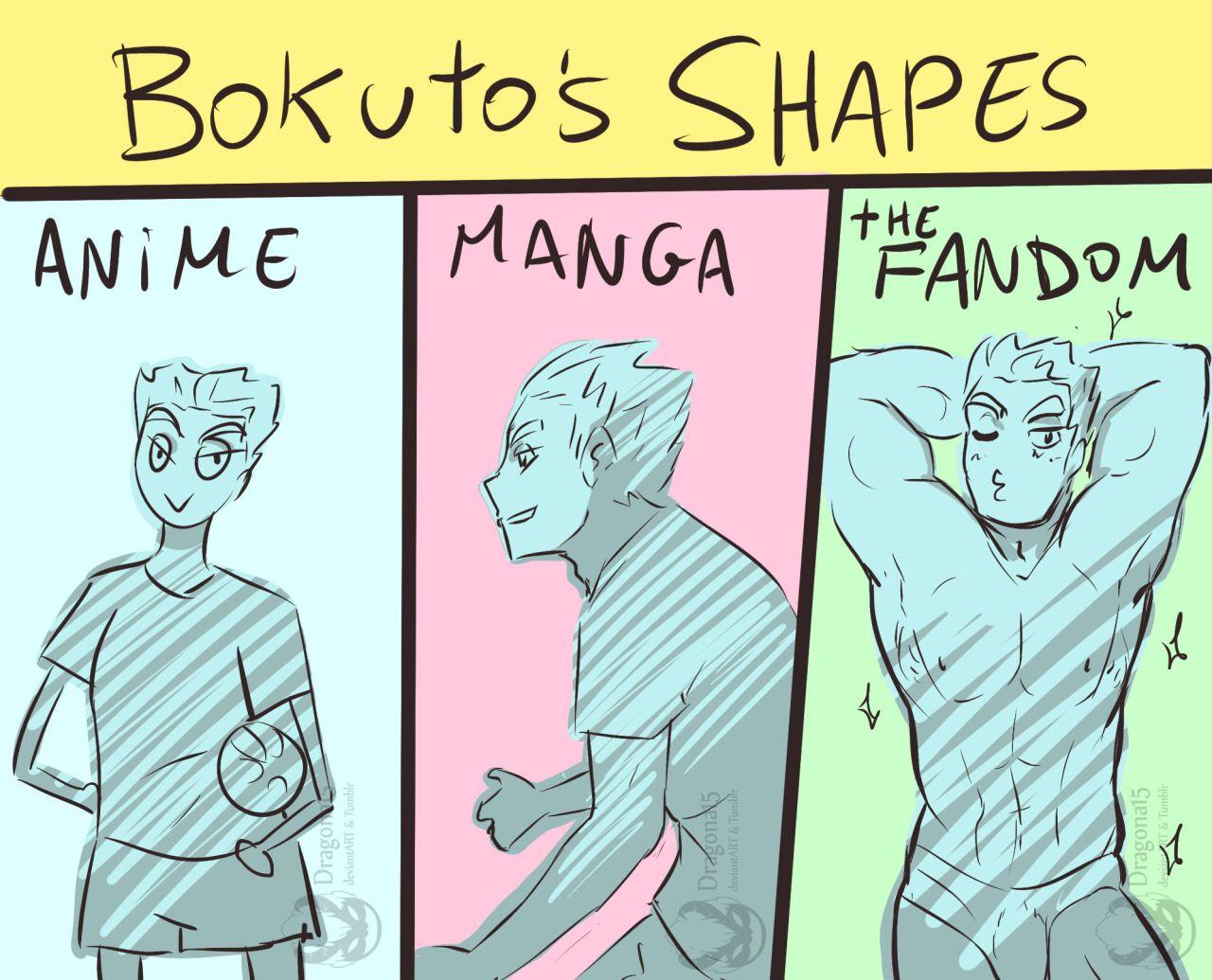 Bokuto Bokuto Koutaro Haikyuu Anime Haikyuu Funny