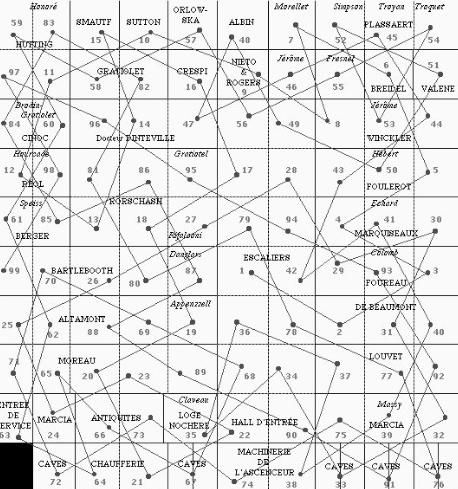 Georges Perec, Map of chess moves he used to compose his