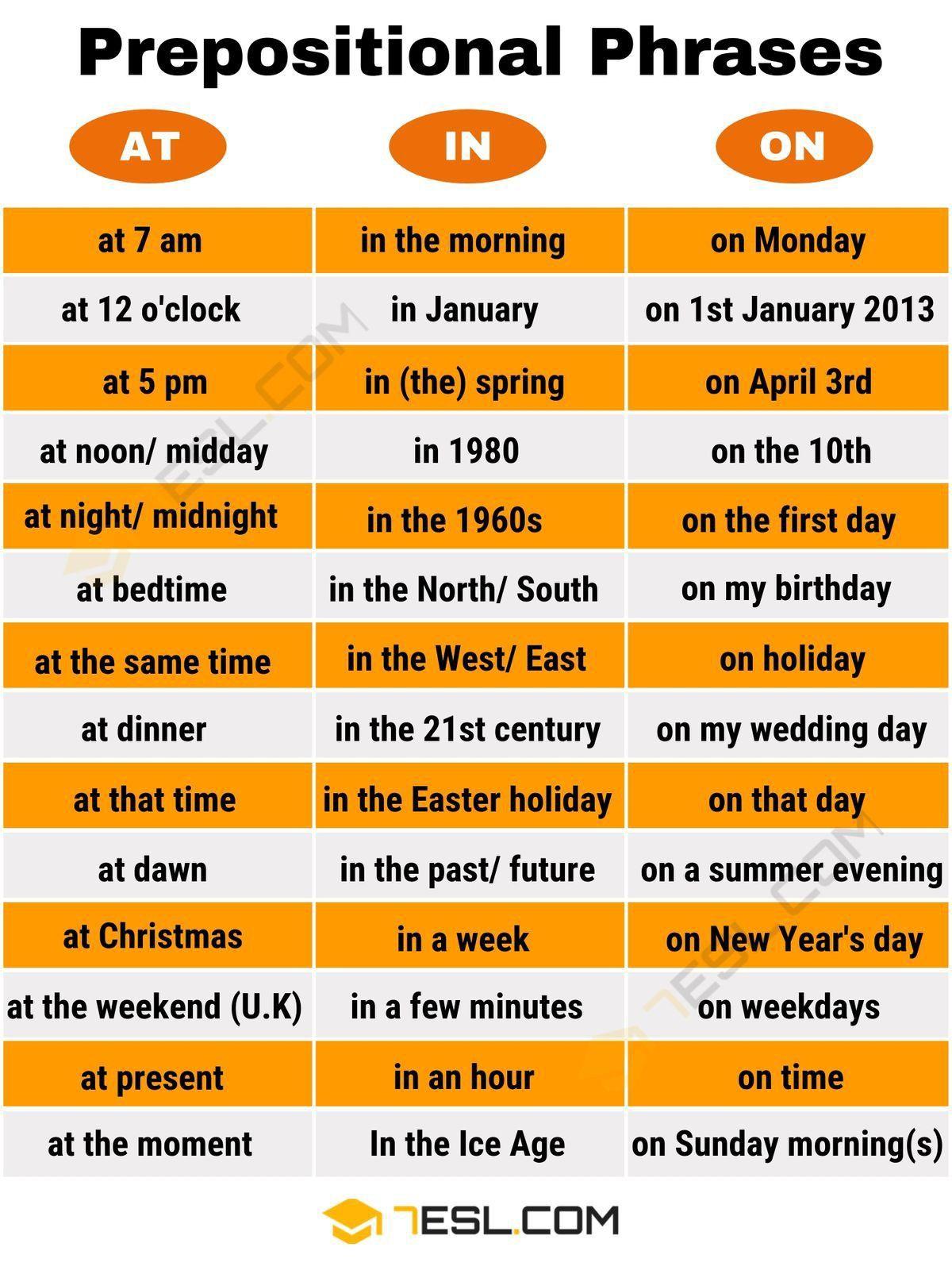 Pin By Santosh Sharma On English Tips