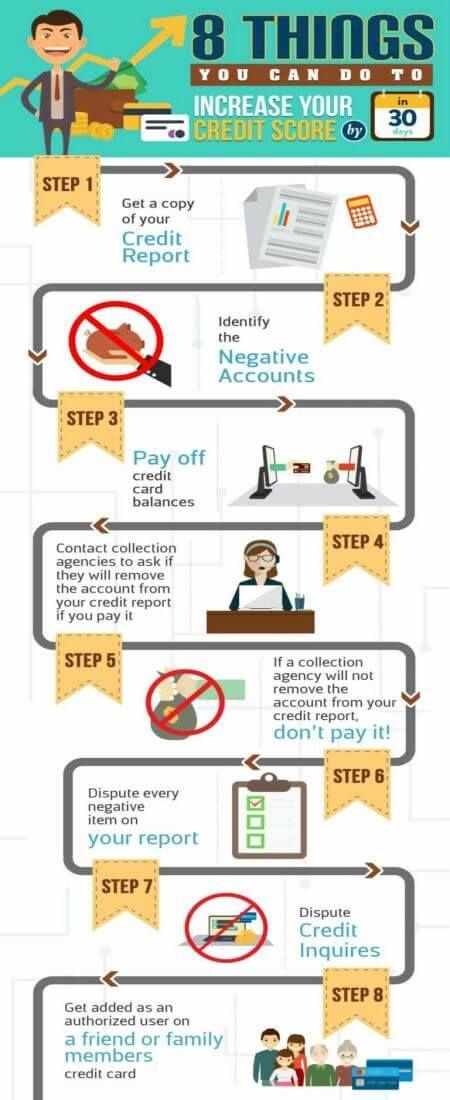 how to improve credit score Life Lessons Pinterest Improve