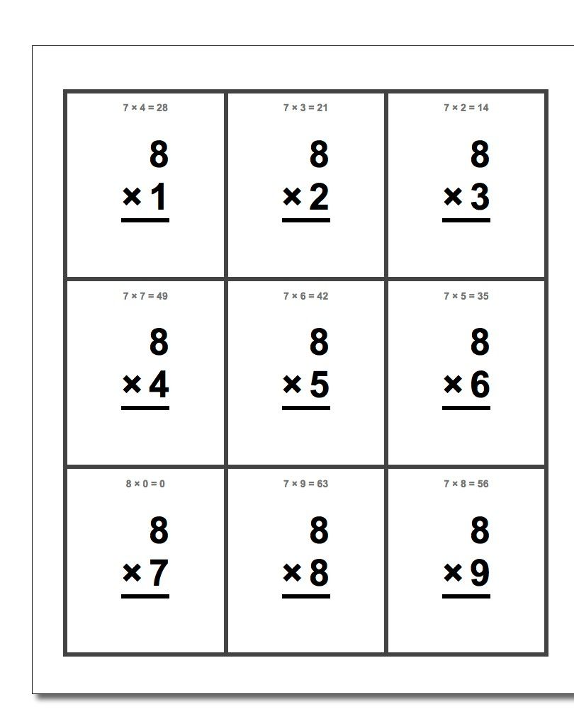 Most of us remember learning our multiplication table by practicing ...
