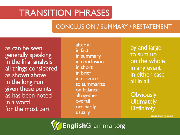 Essay Papers Online English Grammar  Transition Phrases For Conclusion Summaryor Restatement Essay On Myself In English also Healthy Living Essay English Grammar  Transition Phrases For Conclusion Summaryor  Essays On Science Fiction