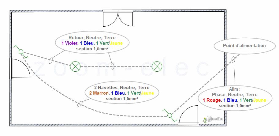 plan electrique va et vient  montage du c u00e2blage  branchement