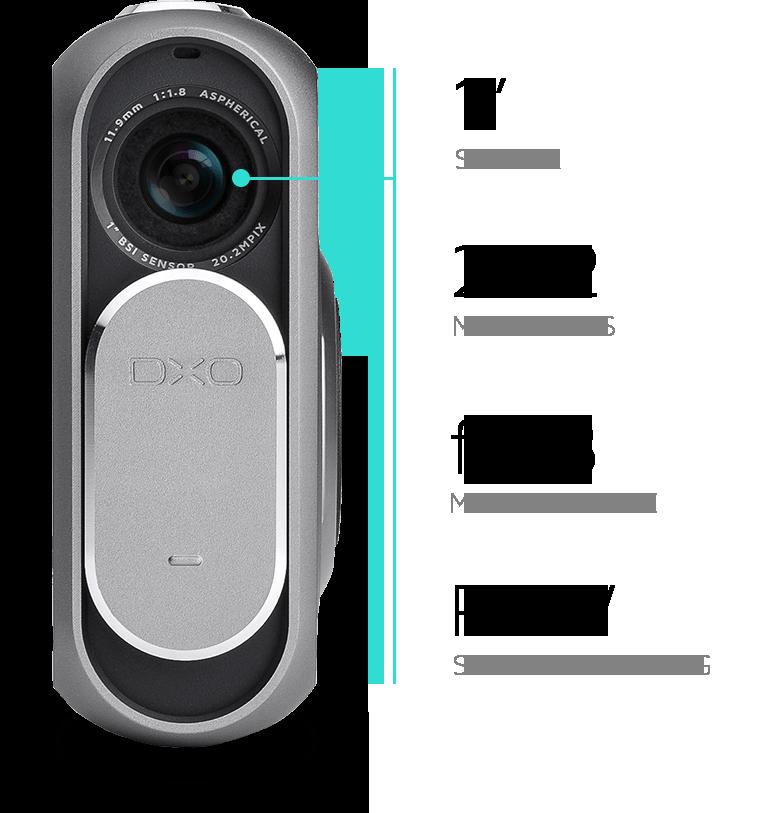 Overview | DxO.com