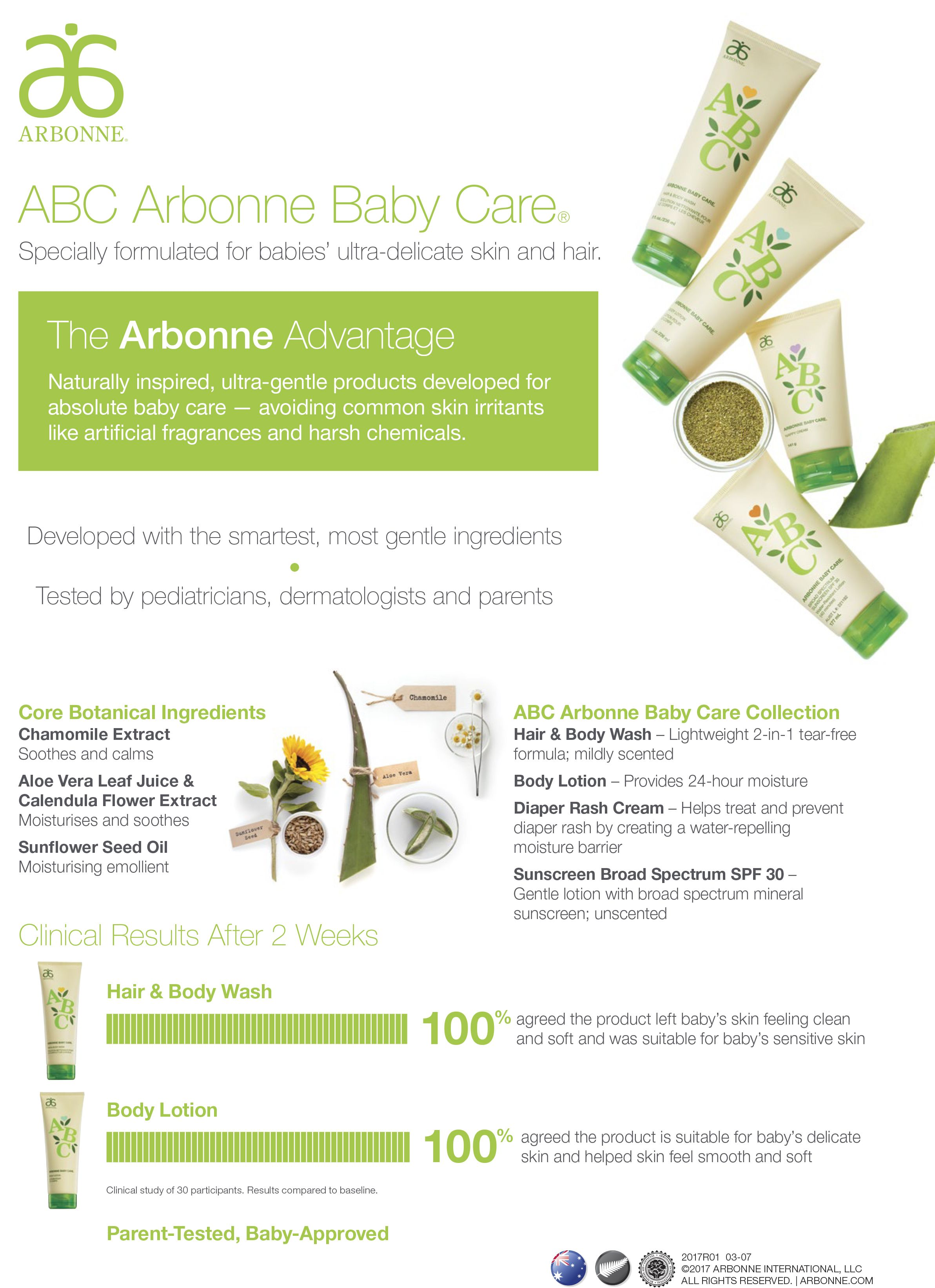 The best organic baby care products on the market is Arbonne ; They are all Hypoallergenic; NonGMO; botanical based; gluten free; paraben free; dairy free; vegan certified products + they actually work  Choose from individual shampoo, sunblock, nappy cream  is part of Arbonne cosmetics -