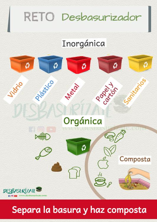 Reto Desbasurizador Basura Organica Basura Inorganica Zero Waste Separacion De Basura Basura Basura Inorganica