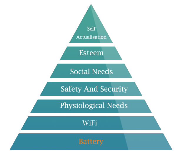 New Maslow S Hierarchy Of Needs Maslow S Hierarchy Of Needs