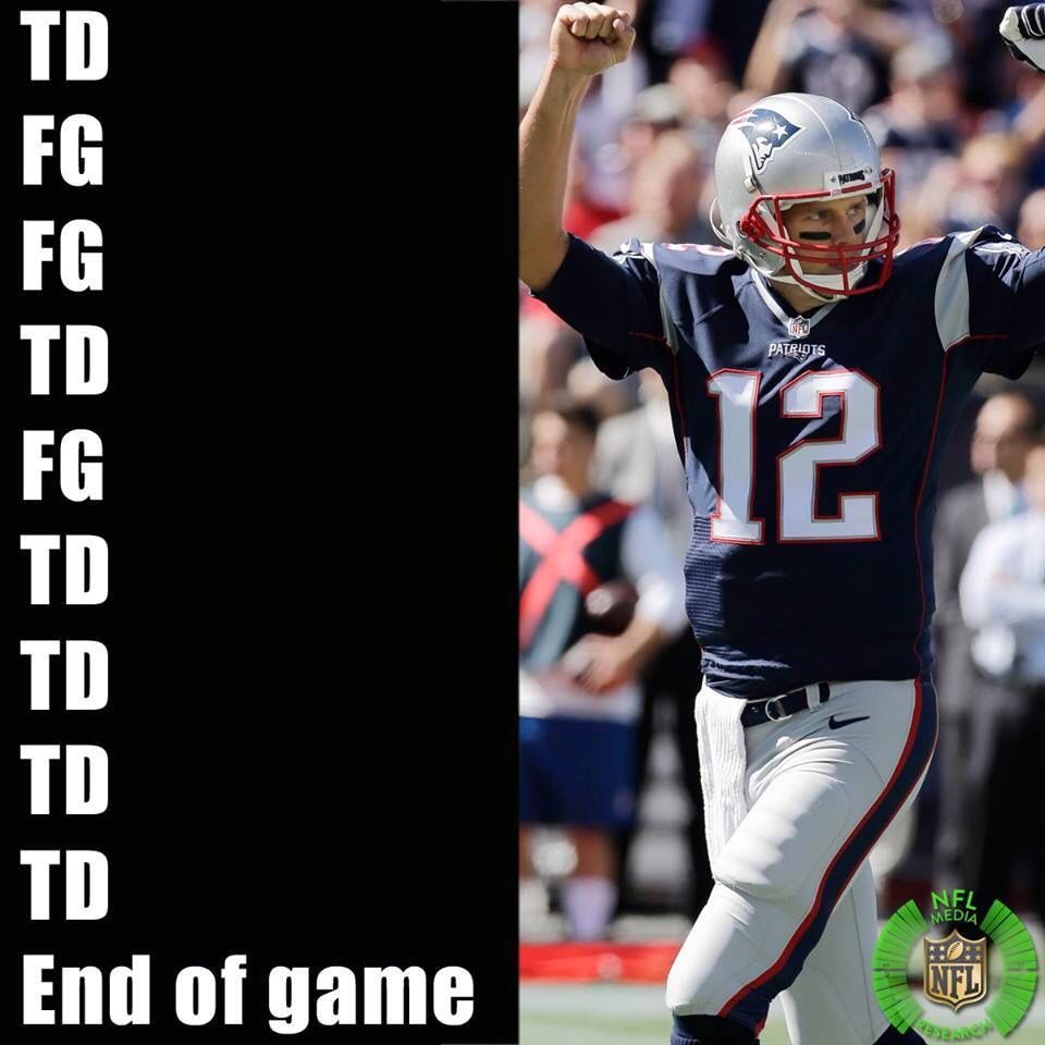 Tom Brady Best Ever