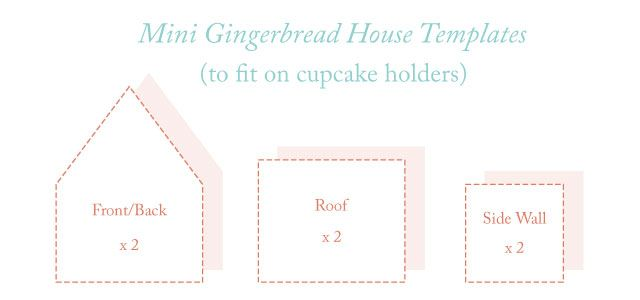 More Joys Of Gingerbread Mini Gingerbread Houses Mini Gingerbread House Gingerbread House Template Mini Gingerbread House Template