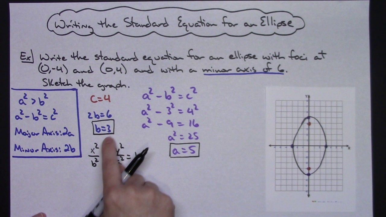 Writing the equation in standard form of an ellipse part 1 of 4 writing the equation in standard form of an ellipse part 1 of 4 falaconquin