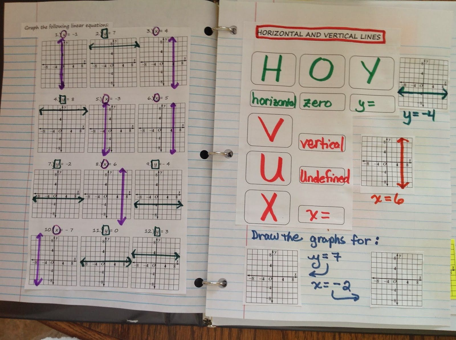 Graphing Horizontal And Vertical Lines Hoy And Vux