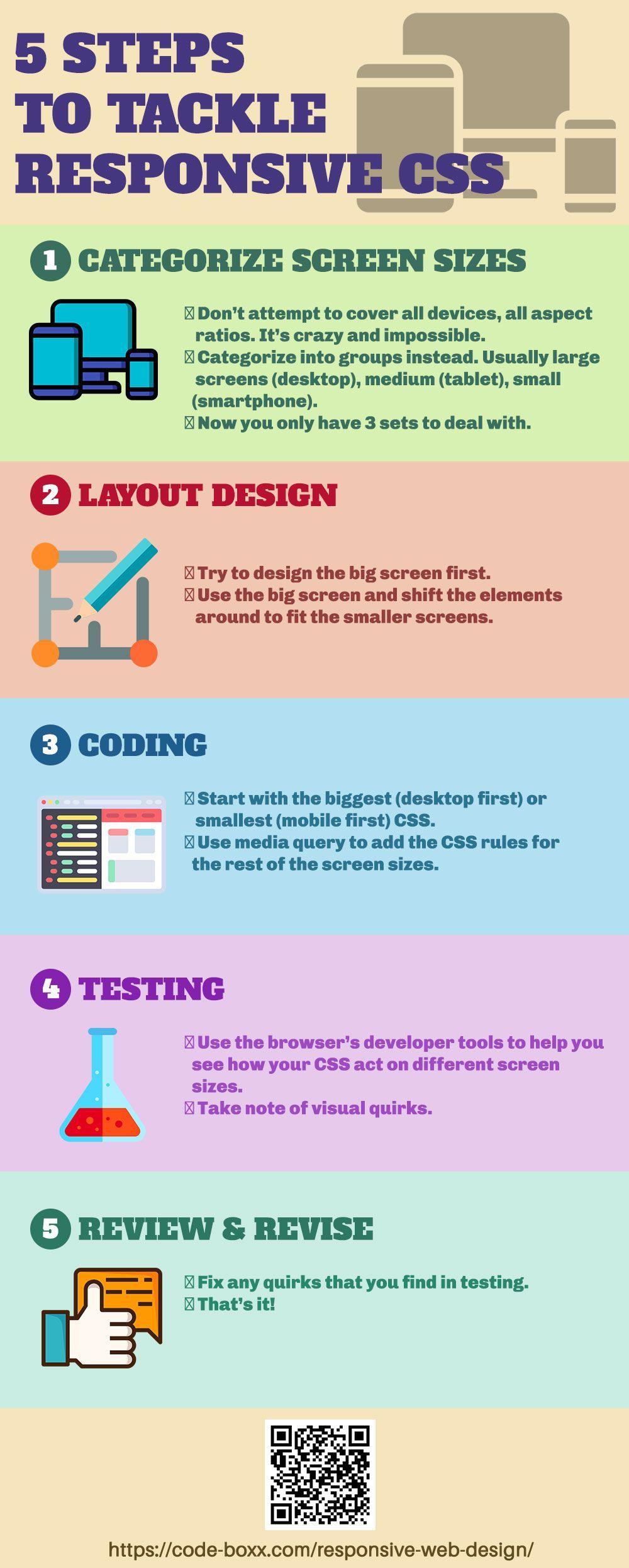 How To Tackle Responsive Css Design Css Html Webdeveloper Coding Programming Beginner Web Design Marketing Web Design Programs Web Design